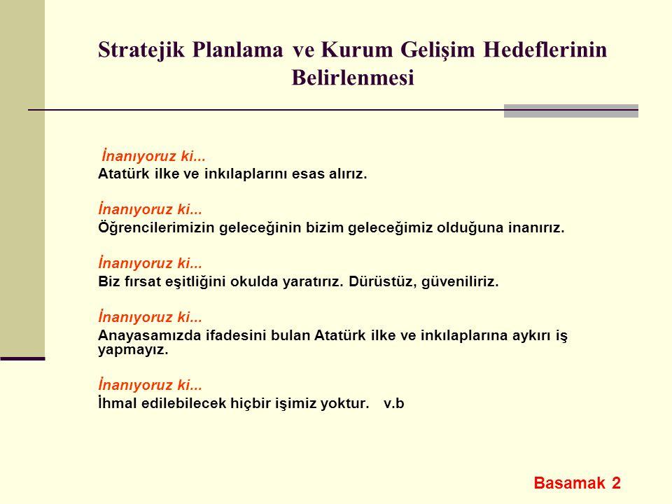 Stratejik Planlama ve Kurum Gelişim Hedeflerinin Belirlenmesi İnanıyoruz ki... Atatürk ilke ve inkılaplarını esas alırız. İnanıyoruz ki... Öğrencileri
