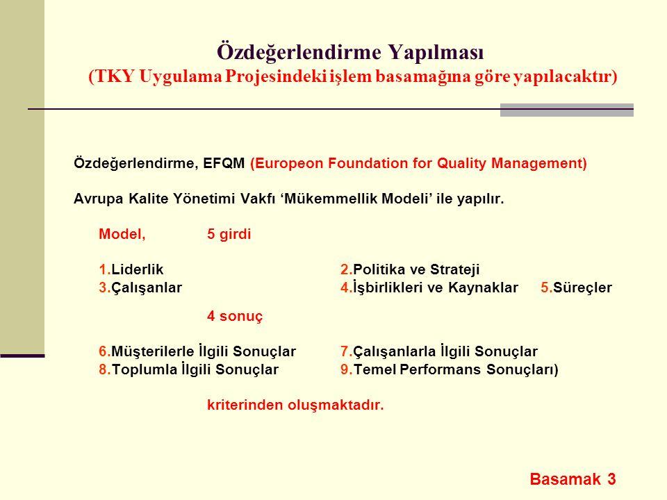 Özdeğerlendirme Yapılması (TKY Uygulama Projesindeki işlem basamağına göre yapılacaktır) Özdeğerlendirme, EFQM (Europeon Foundation for Quality Manage