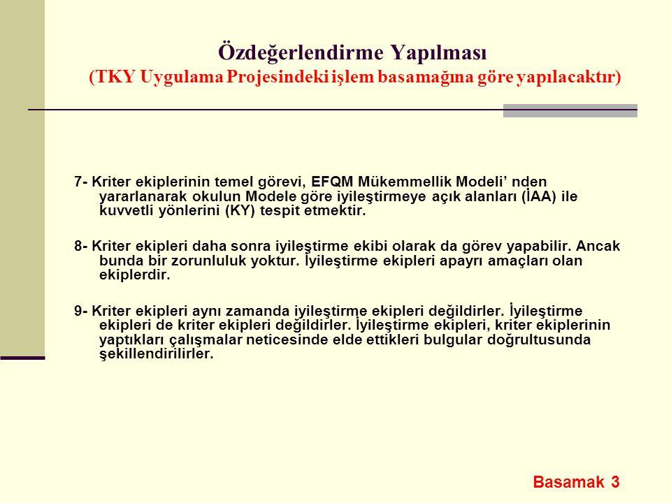 Özdeğerlendirme Yapılması (TKY Uygulama Projesindeki işlem basamağına göre yapılacaktır) 7- Kriter ekiplerinin temel görevi, EFQM Mükemmellik Modeli'