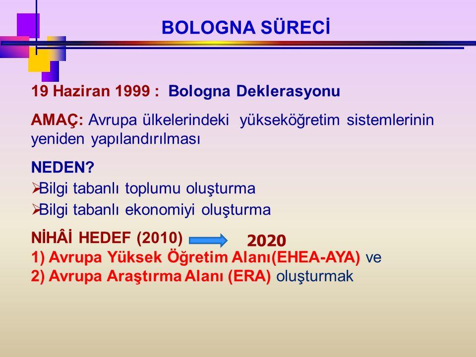 BOLOGNA SÜRECİ 19 Haziran 1999 : Bologna Deklerasyonu AMAÇ: Avrupa ülkelerindeki yükseköğretim sistemlerinin yeniden yapılandırılması NEDEN.