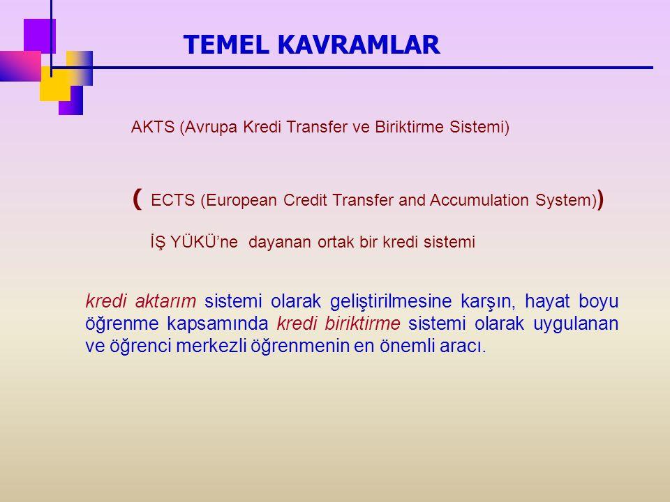 AKTS (Avrupa Kredi Transfer ve Biriktirme Sistemi) ( ECTS (European Credit Transfer and Accumulation System) ) İŞ YÜKÜ'ne dayanan ortak bir kredi sistemi kredi aktarım sistemi olarak geliştirilmesine karşın, hayat boyu öğrenme kapsamında kredi biriktirme sistemi olarak uygulanan ve öğrenci merkezli öğrenmenin en önemli aracı.
