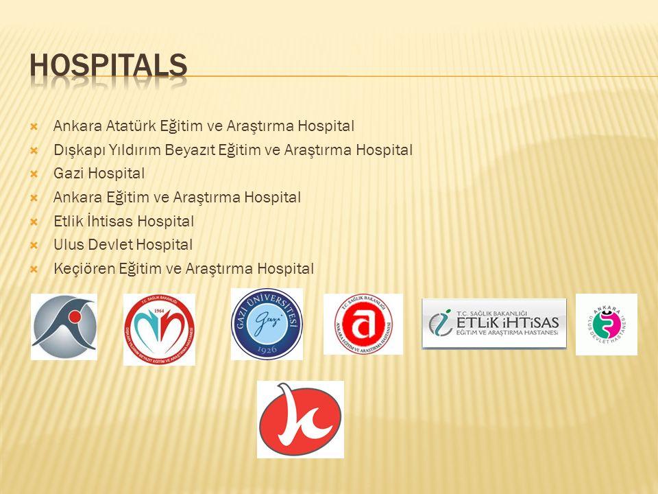 Ankara Atatürk Eğitim ve Araştırma Hospital  Dışkapı Yıldırım Beyazıt Eğitim ve Araştırma Hospital  Gazi Hospital  Ankara Eğitim ve Araştırma Hos