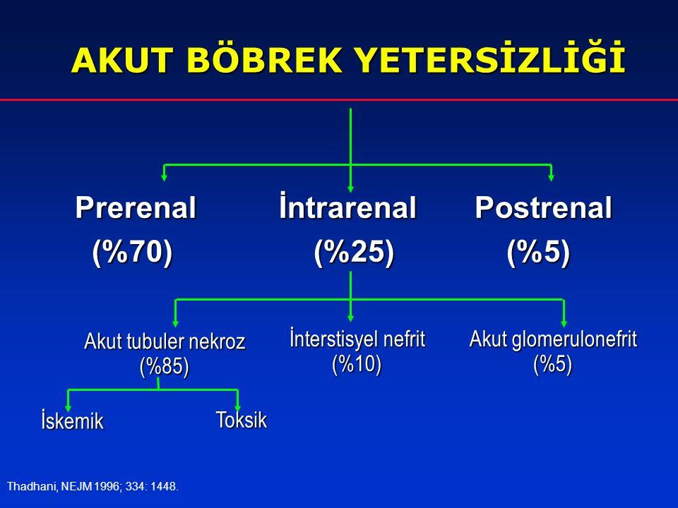 3. Postrenal ABY SINIFLAMASI İdrar yapımının aşamaları: ABY SINIFLAMASI 1. Prerenal 2. İntrarenal