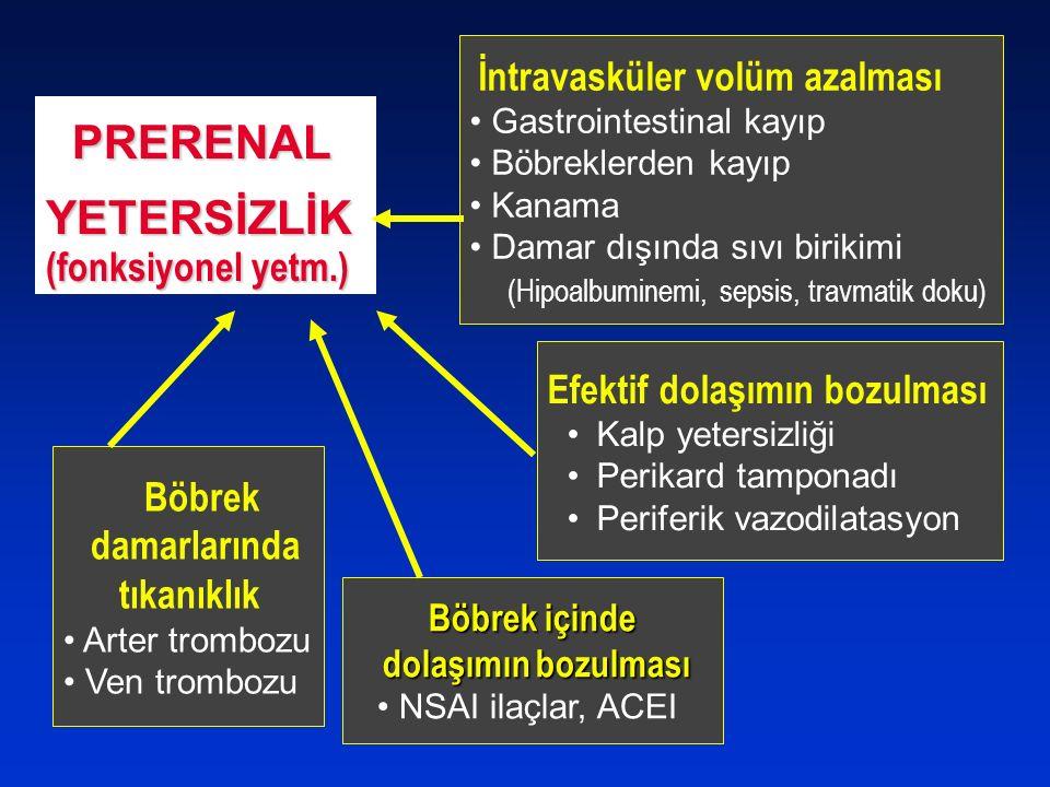 AKUT BÖBREK YETERSİZLİĞİ Prerenal İntrarenal Postrenal (%70) (%25) (%5) (%70) (%25) (%5) Thadhani, NEJM 1996; 334: 1448. Akut tubuler nekroz (%85) İnt