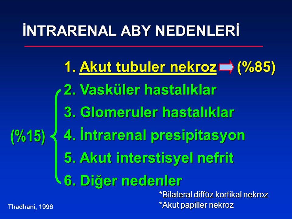 Glomerulleri tutan hastalıklar  Akut glomerulonefrit  Hızlı ilerleyen glomerulonefrit  Diffüz kortikal nekroz Böbreğin küçük damarlarını tutan hast.
