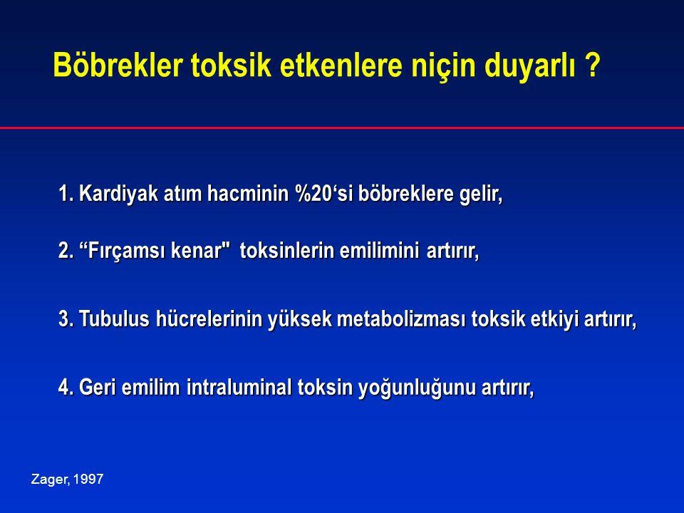 Hastanın yaşı Kollateral dolaşımın durumu Diğer hastalık (DM, ateroskleroz) varlığı Şokun derinliği Kullanılmakta olan ilaçlar 50 dakika - birkaç gün Kellum, 2002 Nekroz Oluşturabilecek İskemi Süresi