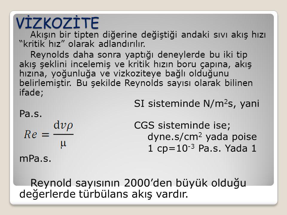 VİZKOZİTE Oda sıcaklığında suyun vizkozitesi yaklaşık 1cp (centipoise)'dır.