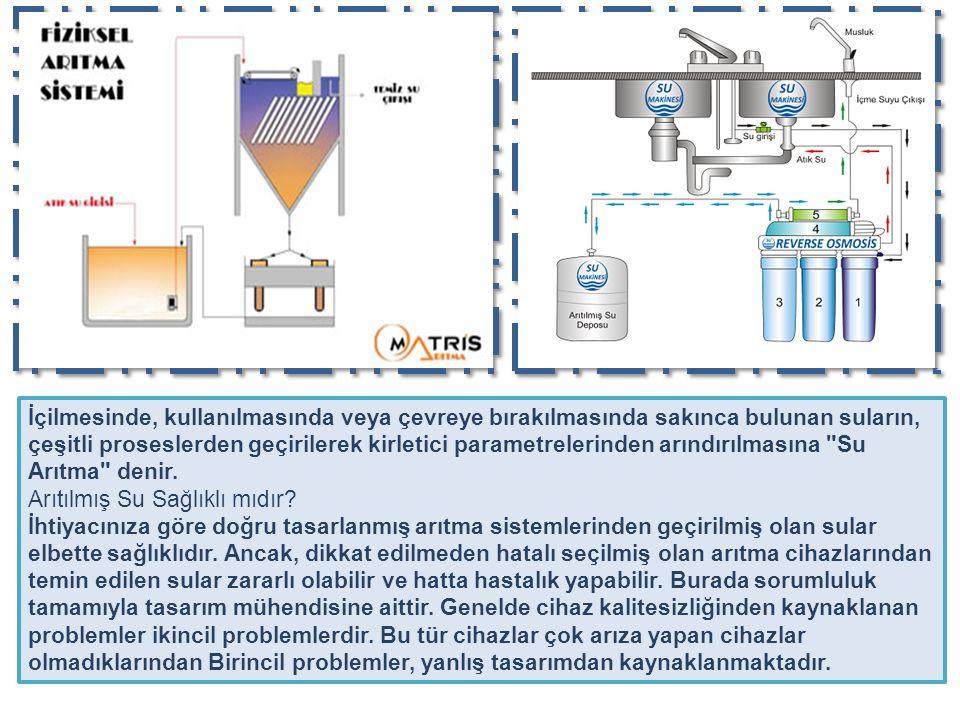 İçilmesinde, kullanılmasında veya çevreye bırakılmasında sakınca bulunan suların, çeşitli proseslerden geçirilerek kirletici parametrelerinden arındır