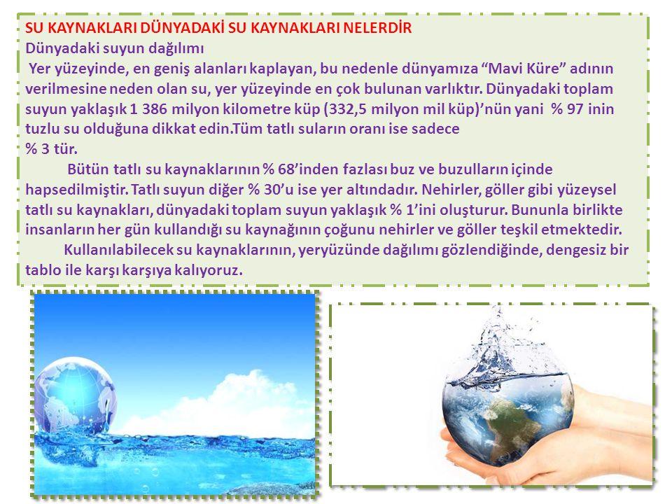 """SU KAYNAKLARI DÜNYADAKİ SU KAYNAKLARI NELERDİR Dünyadaki suyun dağılımı Yer yüzeyinde, en geniş alanları kaplayan, bu nedenle dünyamıza """"Mavi Küre"""" ad"""