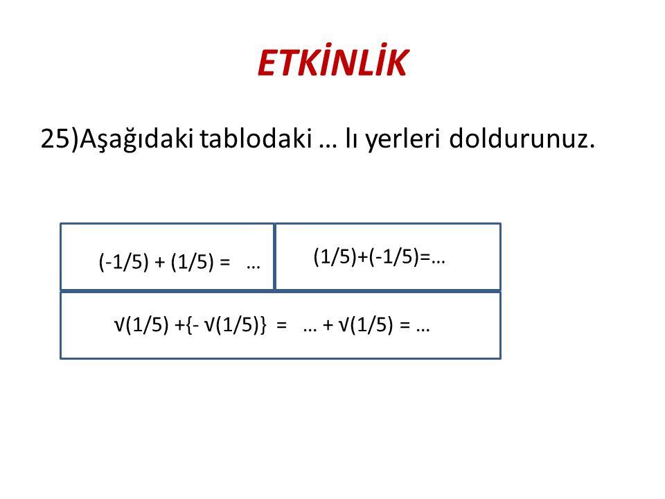 ETKİNLİK 25)Aşağıdaki tablodaki … lı yerleri doldurunuz. (-1/5) + (1/5) = … (1/5)+(-1/5)=… √(1/5) +{- √(1/5)} = … + √(1/5) = …