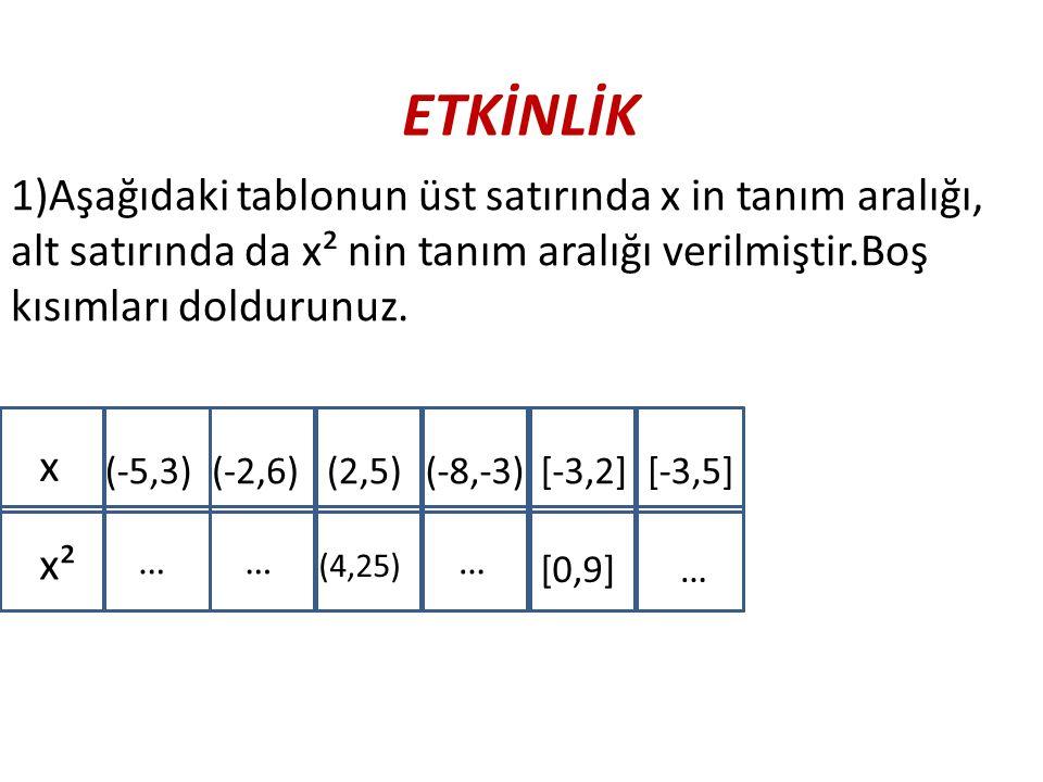ETKİNLİK 1)Aşağıdaki tablonun üst satırında x in tanım aralığı, alt satırında da x² nin tanım aralığı verilmiştir.Boş kısımları doldurunuz. [[[[[ x (-