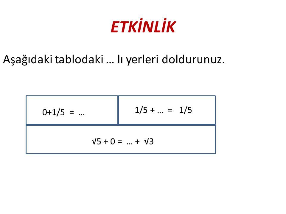ETKİNLİK Aşağıdaki tablodaki … lı yerleri doldurunuz. 0+1/5 = … 1/5 + … = 1/5 √5 + 0 = … + √3