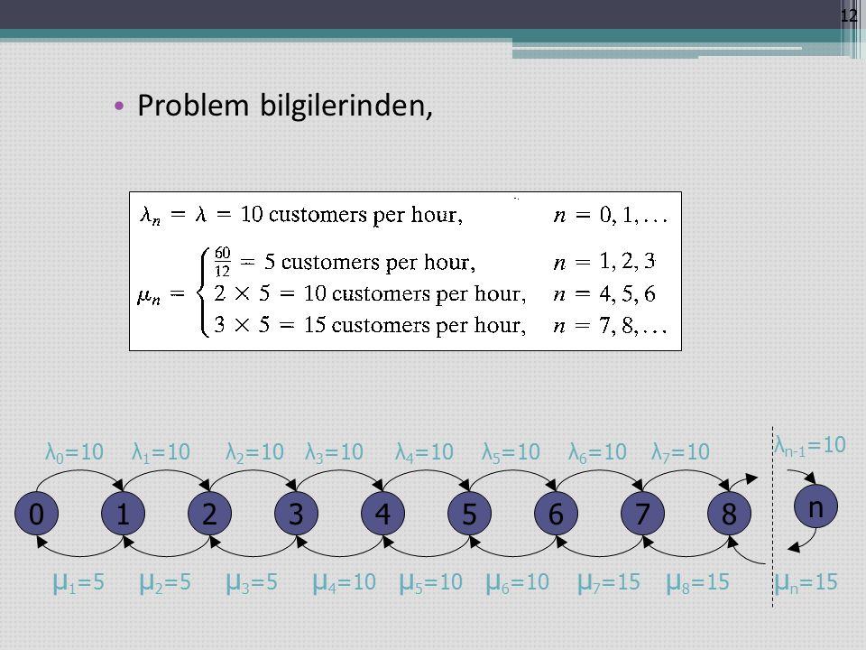 12 012345678 n λ 0 =10λ 1 =10λ 2 =10λ 3 =10λ 4 =10λ 5 =10λ 6 =10λ 7 =10 λ n-1 =10 μ n =15 μ 8 =15 μ 7 =15 μ 6 =10 μ 5 =10 μ 4 =10 μ 3 =5 μ 2 =5 μ 1 =5 Problem bilgilerinden,