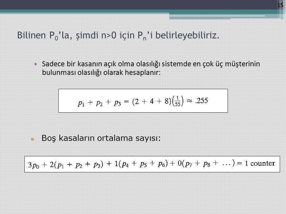 15 Bilinen P 0 'la, şimdi n>0 için P n 'i belirleyebiliriz.