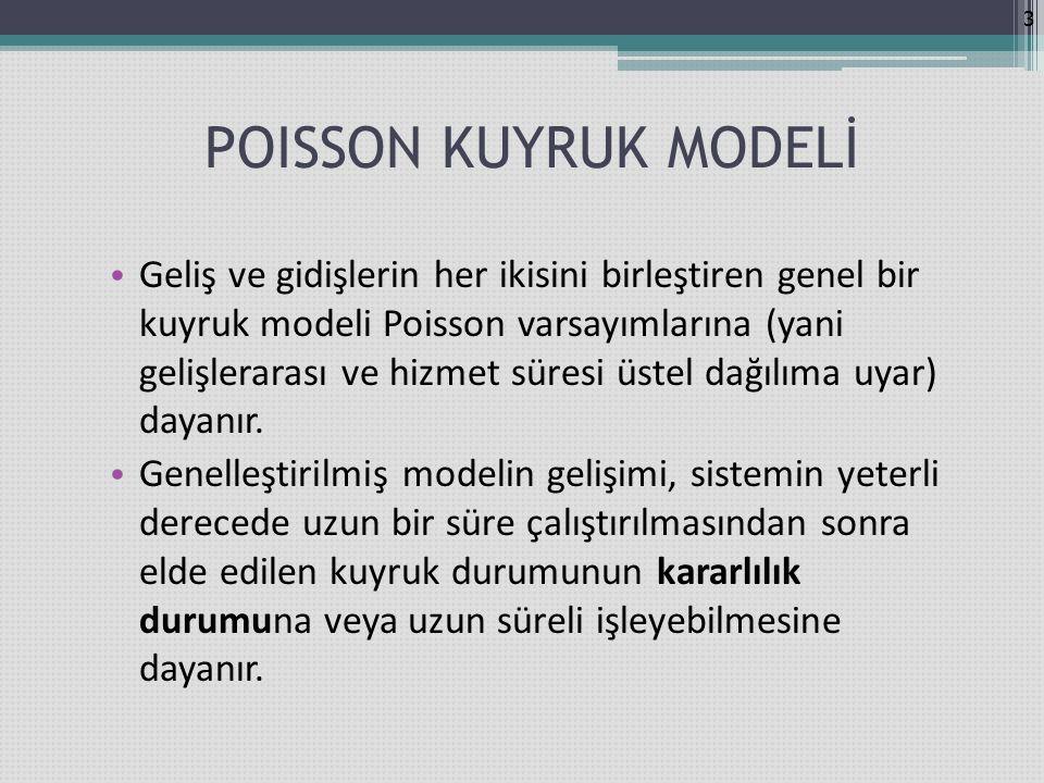 3 POISSON KUYRUK MODELİ Geliş ve gidişlerin her ikisini birleştiren genel bir kuyruk modeli Poisson varsayımlarına (yani gelişlerarası ve hizmet süresi üstel dağılıma uyar) dayanır.