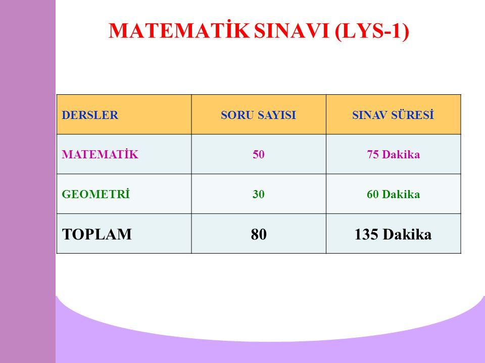 MATEMATİK SINAVI (LYS-1) DERSLERSORU SAYISISINAV SÜRESİ MATEMATİK5075 Dakika GEOMETRİ3060 Dakika TOPLAM80135 Dakika