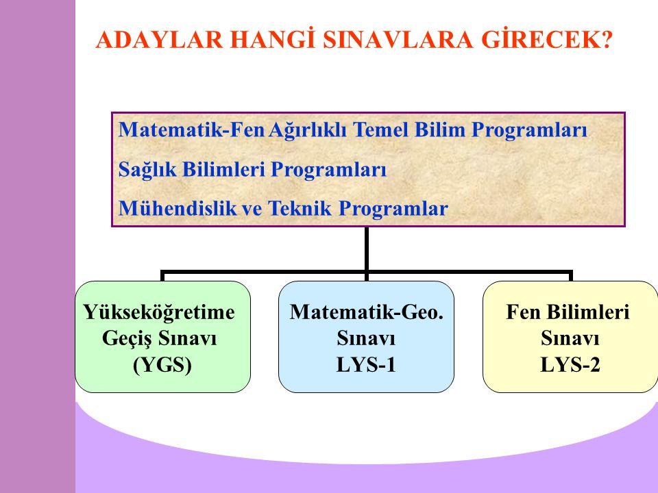 ADAYLAR HANGİ SINAVLARA GİRECEK. Yükseköğretime Geçiş Sınavı (YGS) Matematik-Geo.