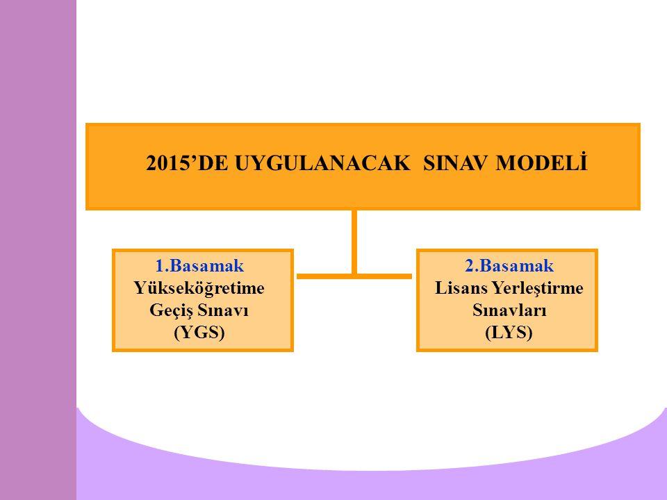 2015 SINAV SİSTEMİ 1.BASAMAK YGS TÜRKÇE T. MATEMATİK SOSYAL BİL.