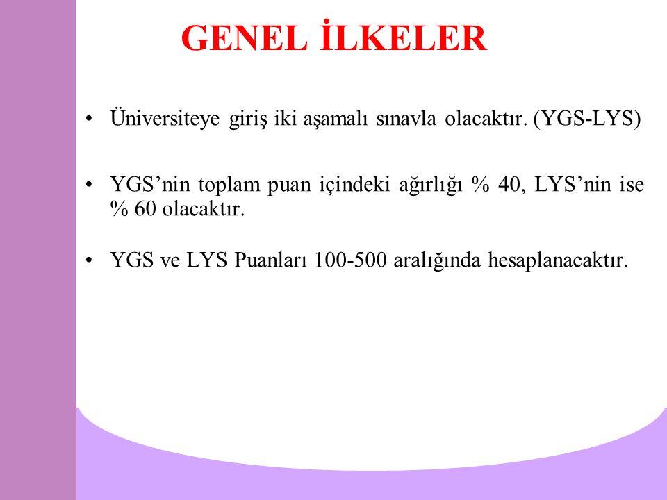 GENEL İLKELER Üniversiteye giriş iki aşamalı sınavla olacaktır. (YGS-LYS) YGS'nin toplam puan içindeki ağırlığı % 40, LYS'nin ise % 60 olacaktır. YGS