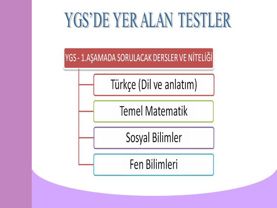YGS'DEKİ TESTLER VE SORU SAYILARI TESTLERDERSLERSORU SAYISI TOPLAM SORU S.