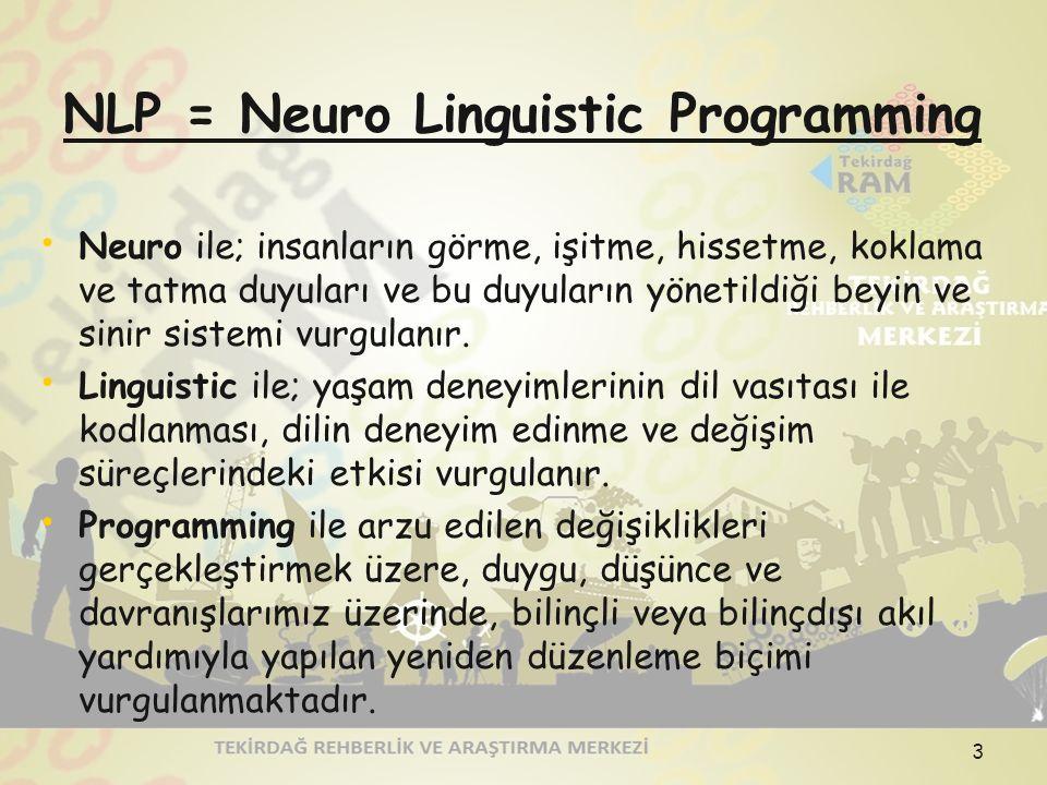 NLP = Neuro Linguistic Programming Neuro ile; insanların görme, işitme, hissetme, koklama ve tatma duyuları ve bu duyuların yönetildiği beyin ve sinir