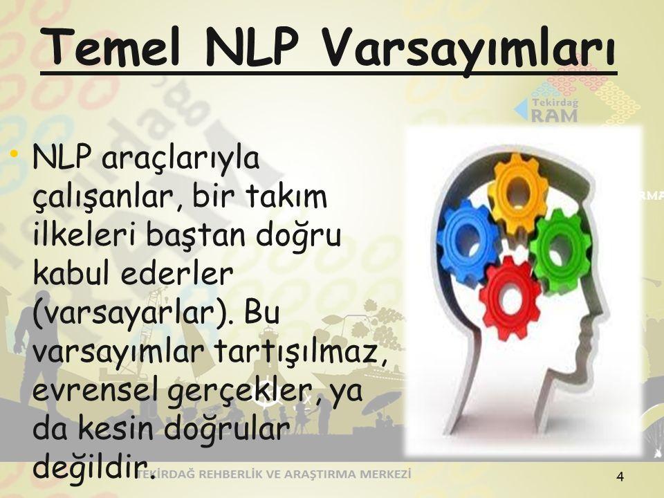 Temel NLP Varsayımları NLP araçlarıyla çalışanlar, bir takım ilkeleri baştan doğru kabul ederler (varsayarlar). Bu varsayımlar tartışılmaz, evrensel g
