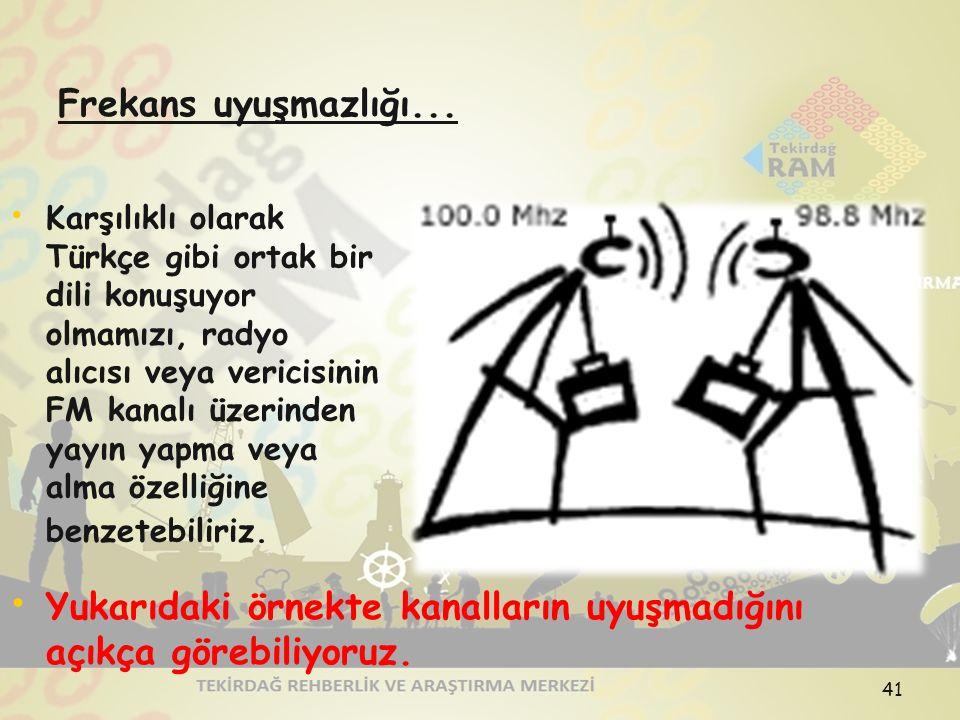 Frekans uyuşmazlığı... Karşılıklı olarak Türkçe gibi ortak bir dili konuşuyor olmamızı, radyo alıcısı veya vericisinin FM kanalı üzerinden yayın yapma