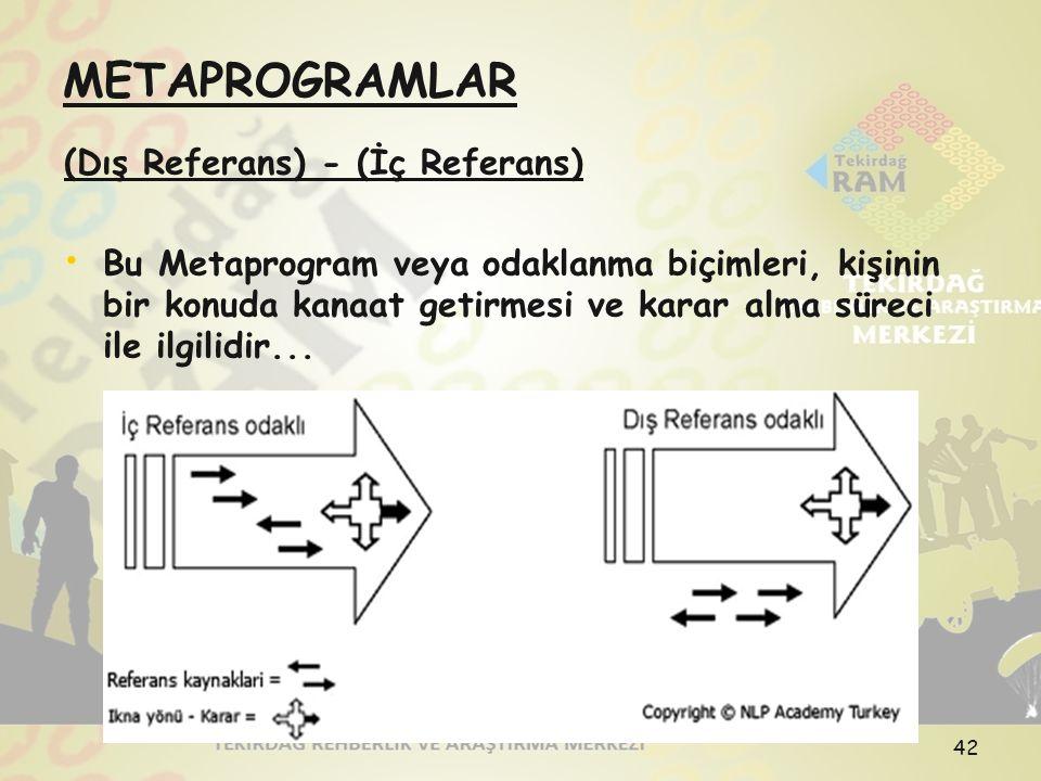 METAPROGRAMLAR (Dış Referans) - (İç Referans) Bu Metaprogram veya odaklanma biçimleri, kişinin bir konuda kanaat getirmesi ve karar alma süreci ile il