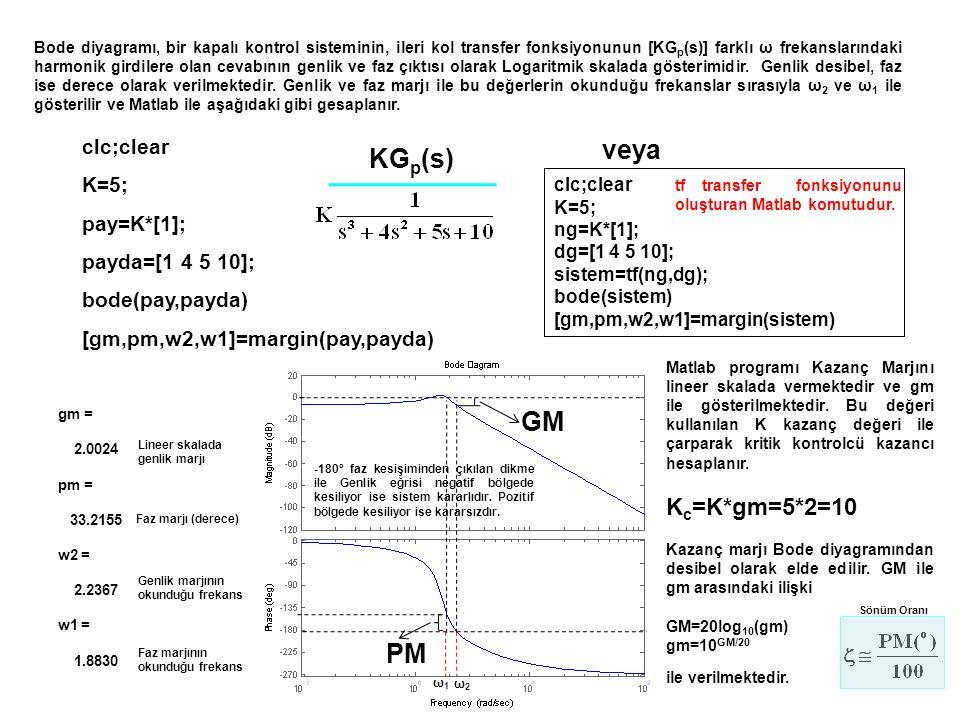 clc;clear K=5; ng=K*[1]; dg=[1 4 5 10]; sistem=tf(ng,dg); bode(sistem) [gm,pm,w2,w1]=margin(sistem) Bode diyagramı, bir kapalı kontrol sisteminin, ile
