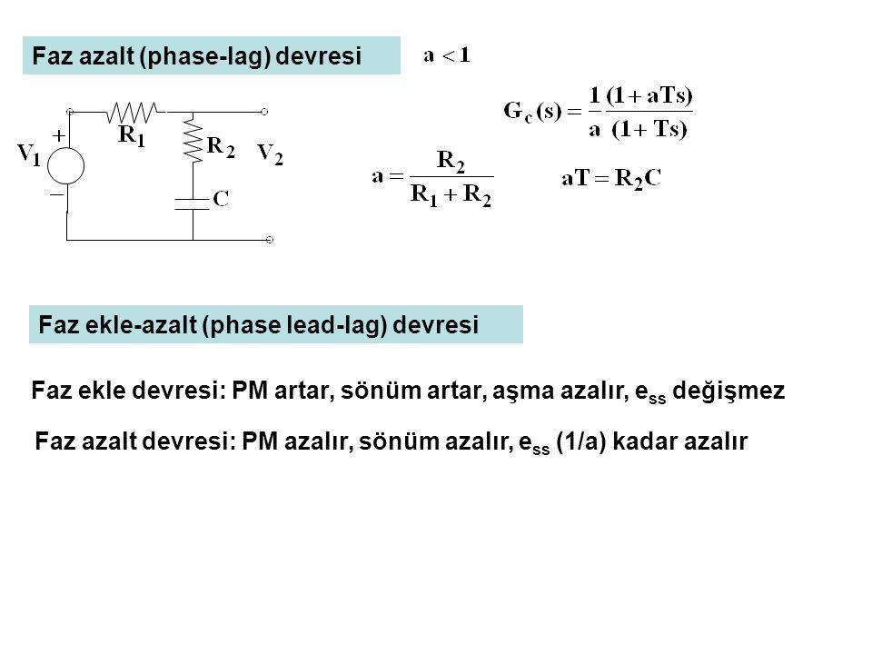 Faz azalt (phase-lag) devresi Faz ekle-azalt (phase lead-lag) devresi Faz ekle devresi: PM artar, sönüm artar, aşma azalır, e ss değişmez Faz azalt devresi: PM azalır, sönüm azalır, e ss (1/a) kadar azalır