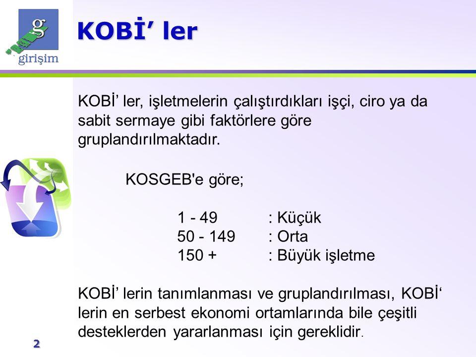 2 KOBİ' ler KOBİ' ler, işletmelerin çalıştırdıkları işçi, ciro ya da sabit sermaye gibi faktörlere göre gruplandırılmaktadır. KOSGEB'e göre; 1 - 49: K