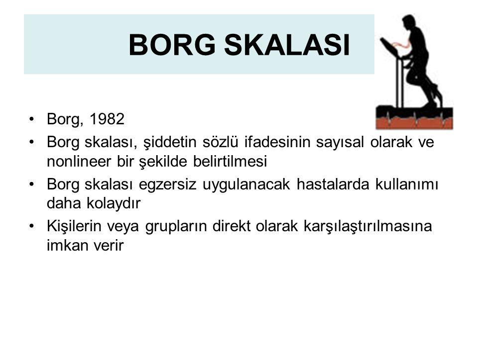 BORG SKALASI Borg, 1982 Borg skalası, şiddetin sözlü ifadesinin sayısal olarak ve nonlineer bir şekilde belirtilmesi Borg skalası egzersiz uygulanacak hastalarda kullanımı daha kolaydır Kişilerin veya grupların direkt olarak karşılaştırılmasına imkan verir