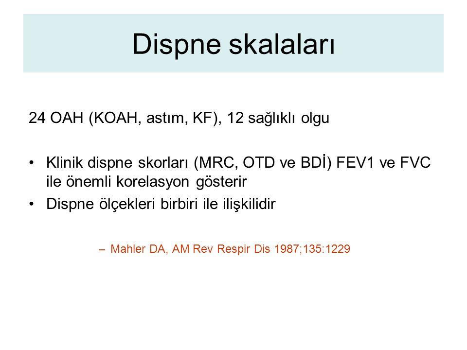 Dispne skalaları 24 OAH (KOAH, astım, KF), 12 sağlıklı olgu Klinik dispne skorları (MRC, OTD ve BDİ) FEV1 ve FVC ile önemli korelasyon gösterir Dispne ölçekleri birbiri ile ilişkilidir –Mahler DA, AM Rev Respir Dis 1987;135:1229
