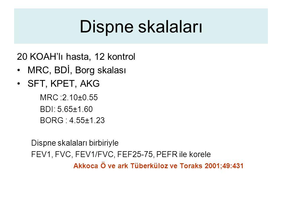 Dispne skalaları 20 KOAH'lı hasta, 12 kontrol MRC, BDİ, Borg skalası SFT, KPET, AKG MRC :2.10±0.55 BDI: 5.65±1.60 BORG : 4.55±1.23 Dispne skalaları birbiriyle FEV1, FVC, FEV1/FVC, FEF25-75, PEFR ile korele Akkoca Ö ve ark Tüberküloz ve Toraks 2001;49:431