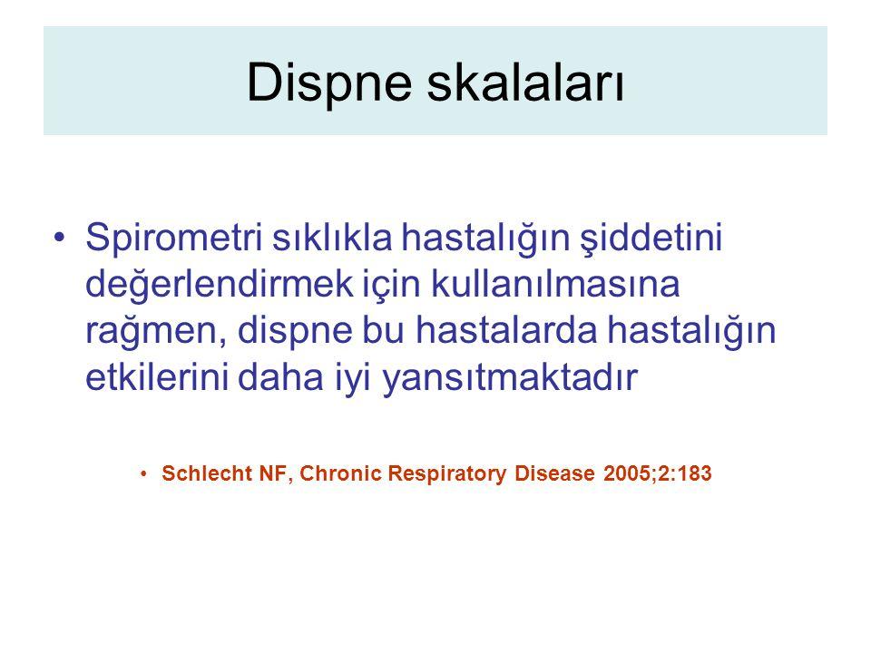 Dispne skalaları Spirometri sıklıkla hastalığın şiddetini değerlendirmek için kullanılmasına rağmen, dispne bu hastalarda hastalığın etkilerini daha iyi yansıtmaktadır Schlecht NF, Chronic Respiratory Disease 2005;2:183