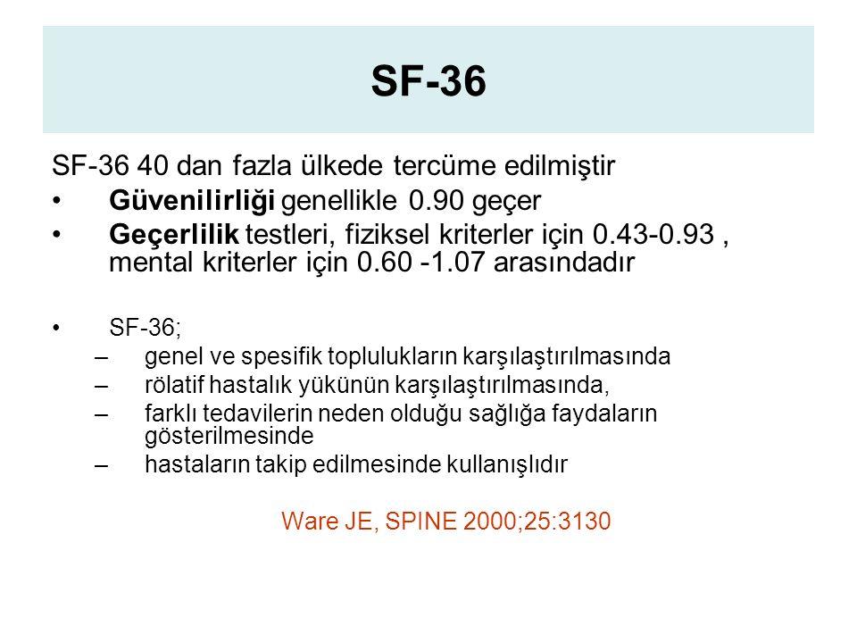 SF-36 SF-36 40 dan fazla ülkede tercüme edilmiştir Güvenilirliği genellikle 0.90 geçer Geçerlilik testleri, fiziksel kriterler için 0.43-0.93, mental kriterler için 0.60 -1.07 arasındadır SF-36; –genel ve spesifik toplulukların karşılaştırılmasında –rölatif hastalık yükünün karşılaştırılmasında, –farklı tedavilerin neden olduğu sağlığa faydaların gösterilmesinde –hastaların takip edilmesinde kullanışlıdır Ware JE, SPINE 2000;25:3130