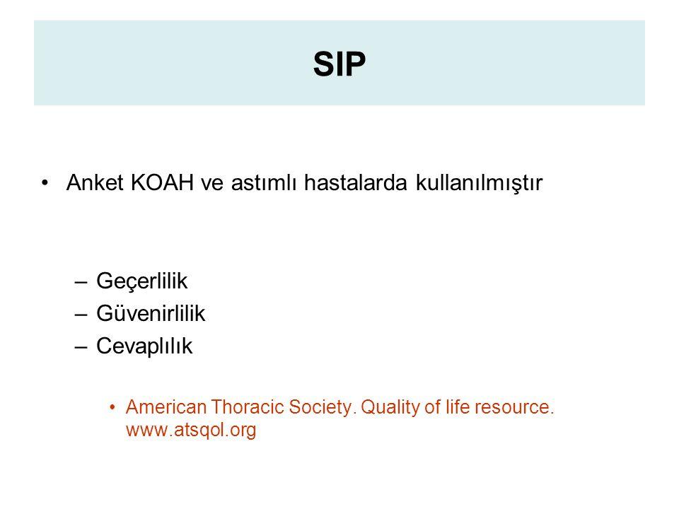 SIP Anket KOAH ve astımlı hastalarda kullanılmıştır –Geçerlilik –Güvenirlilik –Cevaplılık American Thoracic Society.