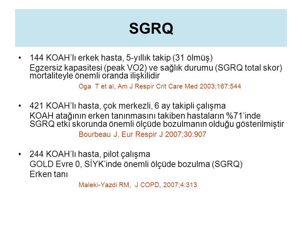 SGRQ 144 KOAH'lı erkek hasta, 5-yıllık takip (31 ölmüş) Egzersiz kapasitesi (peak VO2) ve sağlık durumu (SGRQ total skor) mortaliteyle önemli oranda ilişkilidir Oga T et al, Am J Respir Crit Care Med 2003;167:544 421 KOAH'lı hasta, çok merkezli, 6 ay takipli çalışma KOAH atağının erken tanınmasını takiben hastaların %71'inde SGRQ etki skorunda önemli ölçüde bozulmanın olduğu gösterilmiştir Bourbeau J, Eur Respir J 2007;30:907 244 KOAH'lı hasta, pilot çalışma GOLD Evre 0, SİYK'inde önemli ölçüde bozulma (SGRQ) Erken tanı Maleki-Yazdi RM, J COPD, 2007;4:313