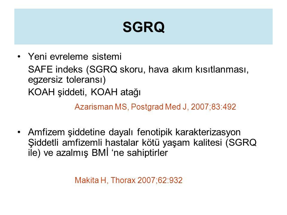 SGRQ Yeni evreleme sistemi SAFE indeks (SGRQ skoru, hava akım kısıtlanması, egzersiz toleransı) KOAH şiddeti, KOAH atağı Azarisman MS, Postgrad Med J, 2007;83:492 Amfizem şiddetine dayalı fenotipik karakterizasyon Şiddetli amfizemli hastalar kötü yaşam kalitesi (SGRQ ile) ve azalmış BMİ 'ne sahiptirler Makita H, Thorax 2007;62:932