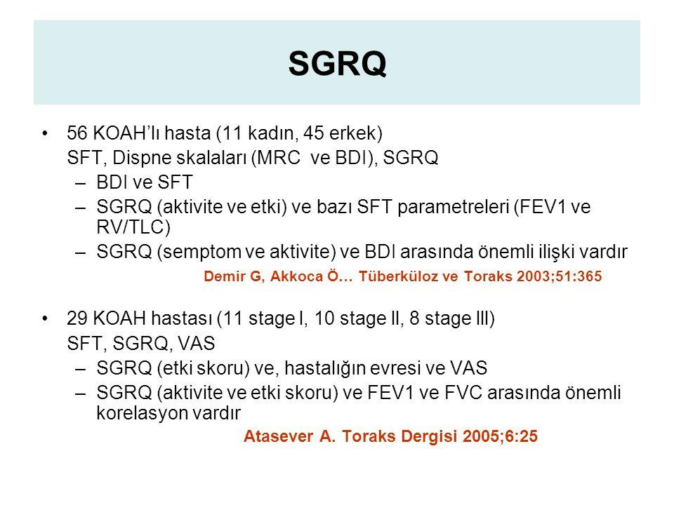 SGRQ 56 KOAH'lı hasta (11 kadın, 45 erkek) SFT, Dispne skalaları (MRC ve BDI), SGRQ –BDI ve SFT –SGRQ (aktivite ve etki) ve bazı SFT parametreleri (FEV1 ve RV/TLC) –SGRQ (semptom ve aktivite) ve BDI arasında önemli ilişki vardır Demir G, Akkoca Ö… Tüberküloz ve Toraks 2003;51:365 29 KOAH hastası (11 stage l, 10 stage ll, 8 stage lll) SFT, SGRQ, VAS –SGRQ (etki skoru) ve, hastalığın evresi ve VAS –SGRQ (aktivite ve etki skoru) ve FEV1 ve FVC arasında önemli korelasyon vardır Atasever A.