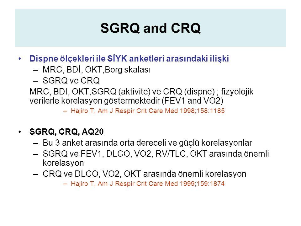 SGRQ and CRQ Dispne ölçekleri ile SİYK anketleri arasındaki ilişki –MRC, BDİ, OKT,Borg skalası –SGRQ ve CRQ MRC, BDI, OKT,SGRQ (aktivite) ve CRQ (dispne) ; fizyolojik verilerle korelasyon göstermektedir (FEV1 and VO2) –Hajiro T, Am J Respir Crit Care Med 1998;158:1185 SGRQ, CRQ, AQ20 –Bu 3 anket arasında orta dereceli ve güçlü korelasyonlar –SGRQ ve FEV1, DLCO, VO2, RV/TLC, OKT arasında önemli korelasyon –CRQ ve DLCO, VO2, OKT arasında önemli korelasyon –Hajiro T, Am J Respir Crit Care Med 1999;159:1874