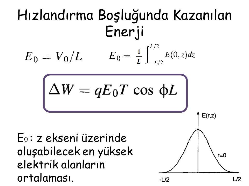 E 0 : z ekseni üzerinde oluşabilecek en yüksek elektrik alanların ortalaması.