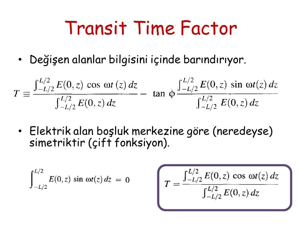 Transit Time Factor Değişen alanlar bilgisini içinde barındırıyor. Elektrik alan boşluk merkezine göre (neredeyse) simetriktir (çift fonksiyon).