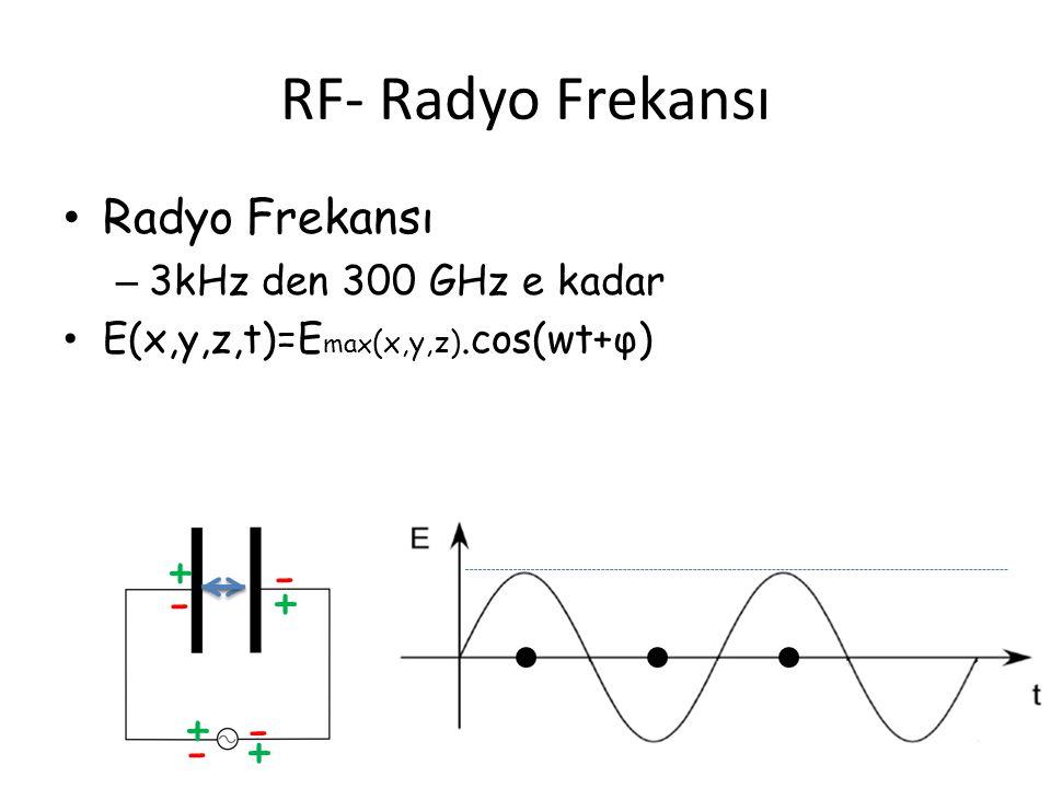 RF- Radyo Frekansı Radyo Frekansı – 3kHz den 300 GHz e kadar E(x,y,z,t)=E max (x,y,z).cos(wt+φ) - + +- +- -+