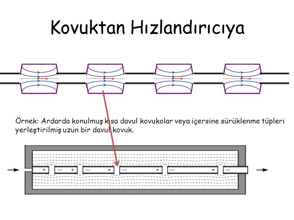 Kovuktan Hızlandırıcıya Örnek: Ardarda konulmuş kısa davul kovukolar veya içersine sürüklenme tüpleri yerleştirilmiş uzun bir davul kovuk.