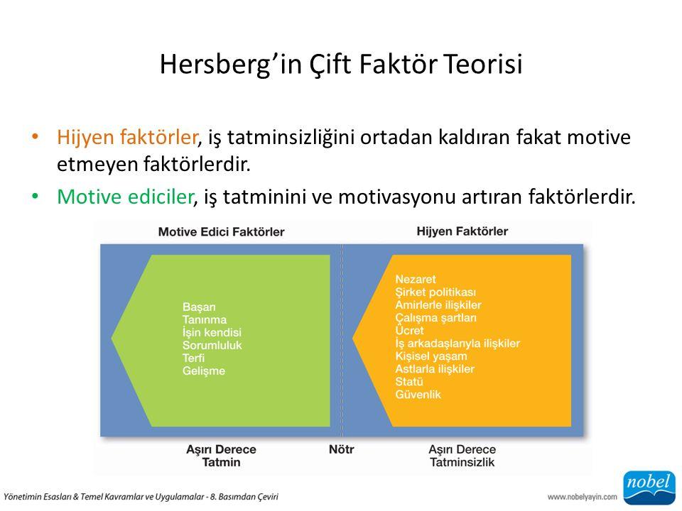 Hersberg'in Çift Faktör Teorisi Hijyen faktörler, iş tatminsizliğini ortadan kaldıran fakat motive etmeyen faktörlerdir. Motive ediciler, iş tatminini