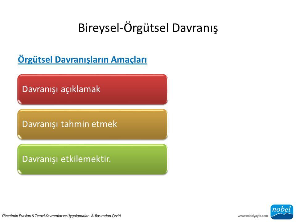 Bireysel-Örgütsel Davranış Örgütsel Davranışların Amaçları Davranışı açıklamakDavranışı tahmin etmekDavranışı etkilemektir.
