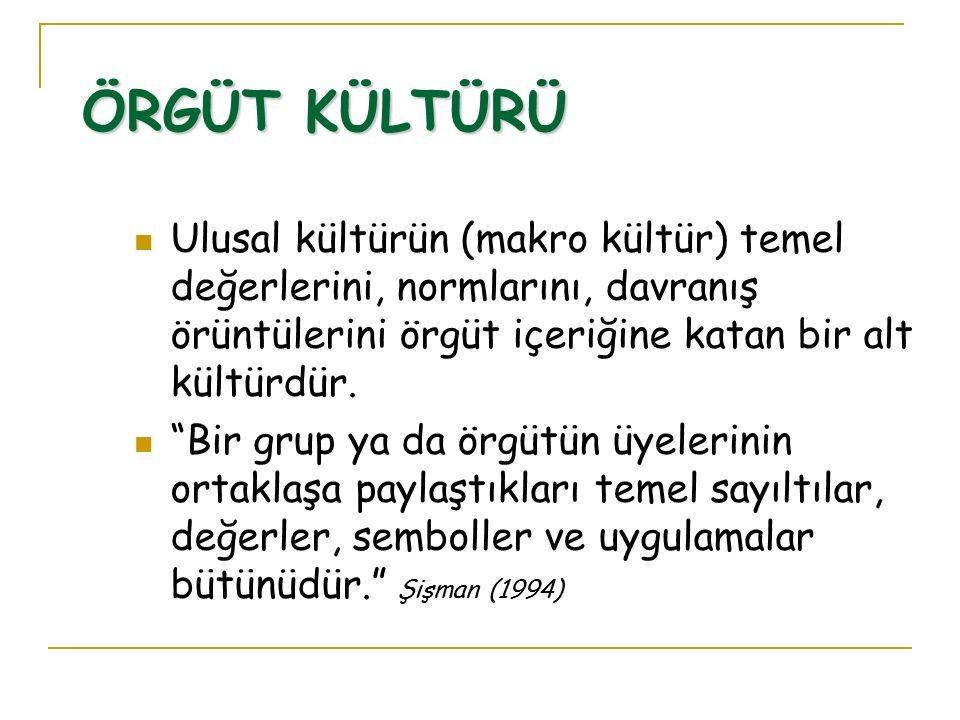 ÖRGÜT KÜLTÜRÜNÜN ÖĞELERİ 4.