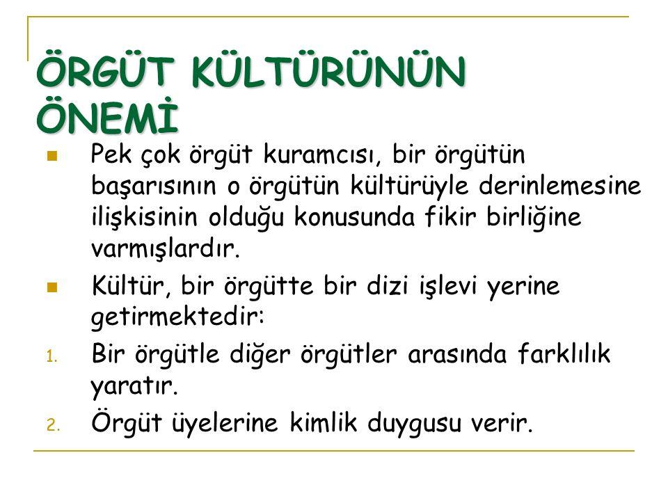 ÖRGÜT KÜLTÜRÜNÜN ÖĞELERİ 7.