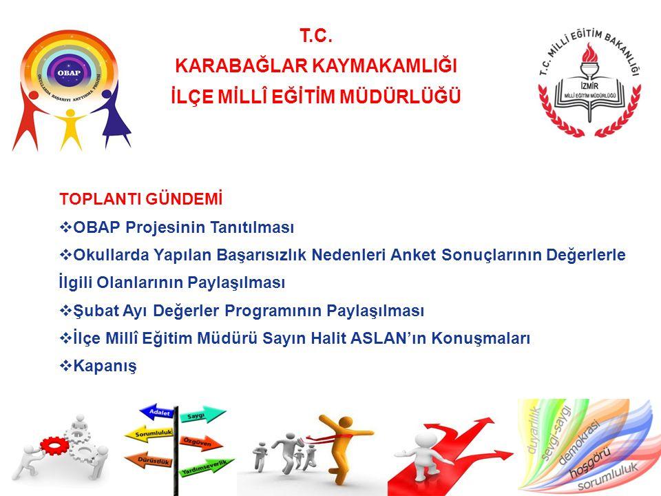 Company LOGO OKULLARDA BAŞARIYI ARTIRMA (OBAP) PROJESİ T.C.